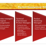 Roles in Product Management